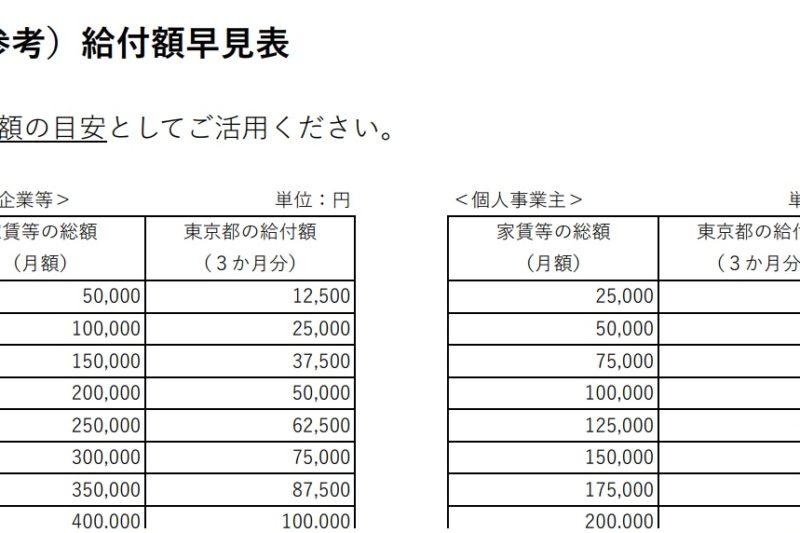 東京馳家賃支援給付金早見表