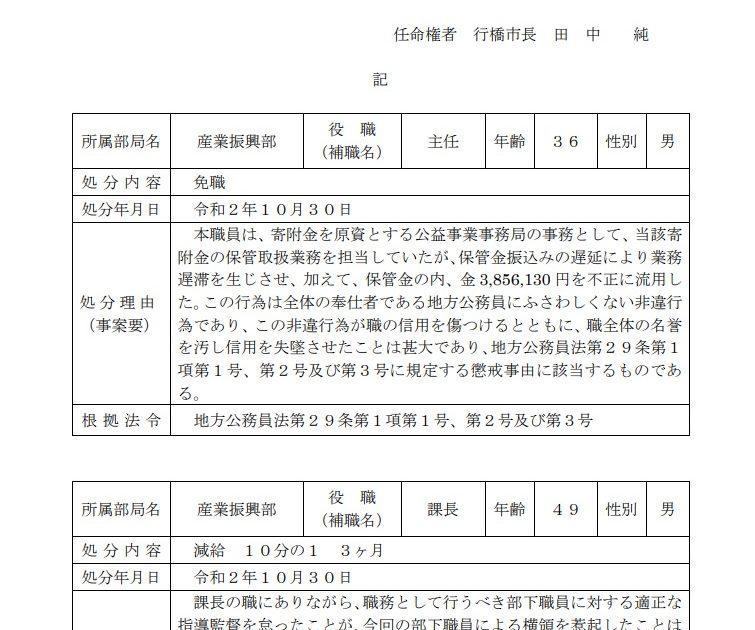 下記のとおり職員の懲戒処分等を行いましたので、行橋市懲戒処分等の公表基準第 5項の規定に基づき公表します。